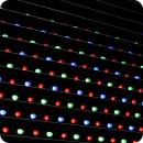 Jak funguje LED obrazovka